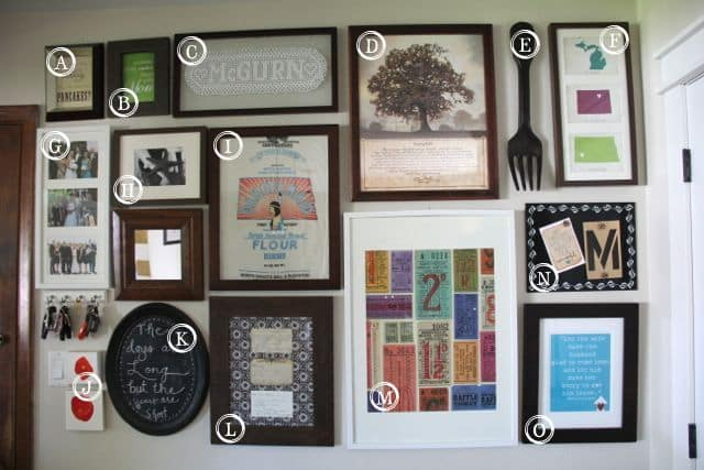 What To Hang On A Kitchen Gallery Wall